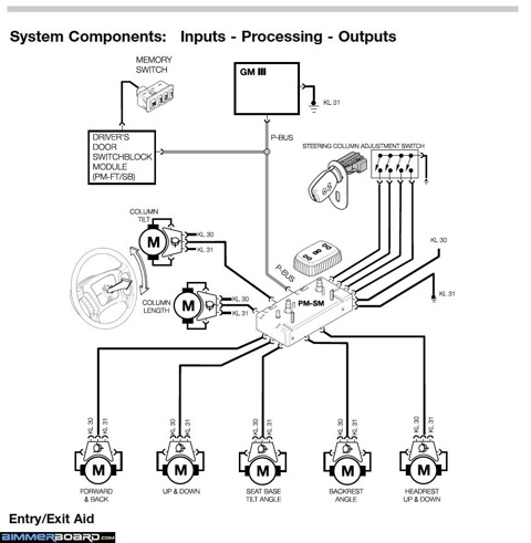 E39 Pamyat Sidenya I Rulevoy on wiring diagram bmw e36